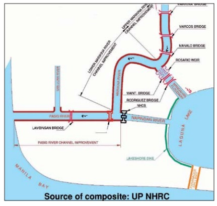 Flood Control project one of many Marcos projects scrapped by Cory Aquino
